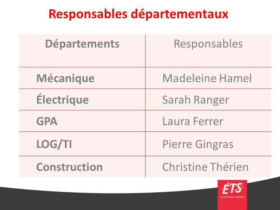 Responsables départementaux
