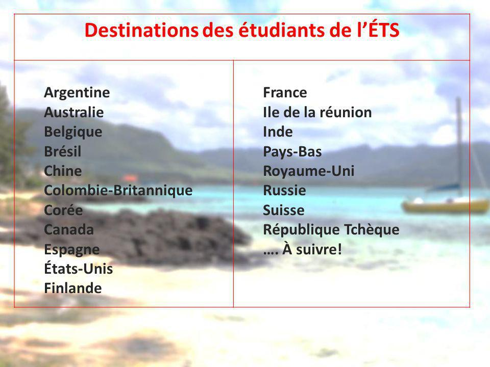 Destinations des étudiants de l'ÉTS