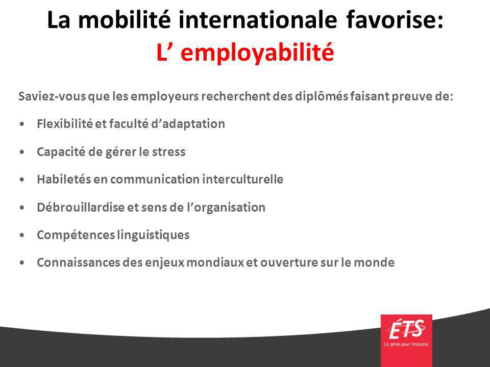 La mobilité internationale favorise: L' employabilité