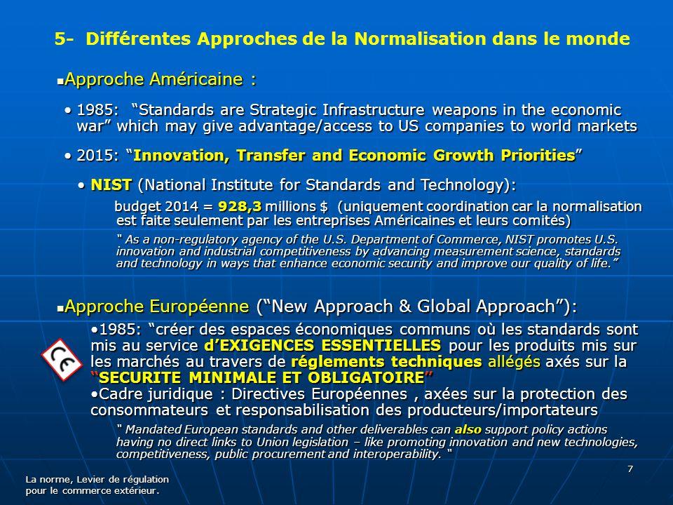 5- Différentes Approches de la Normalisation dans le monde