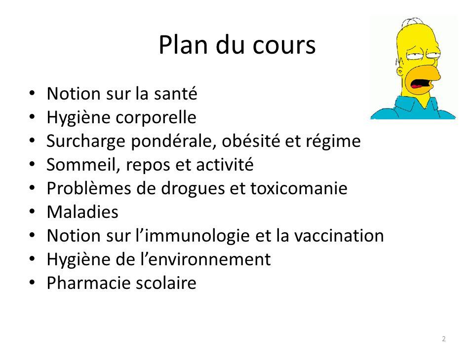 Plan du cours Notion sur la santé Hygiène corporelle