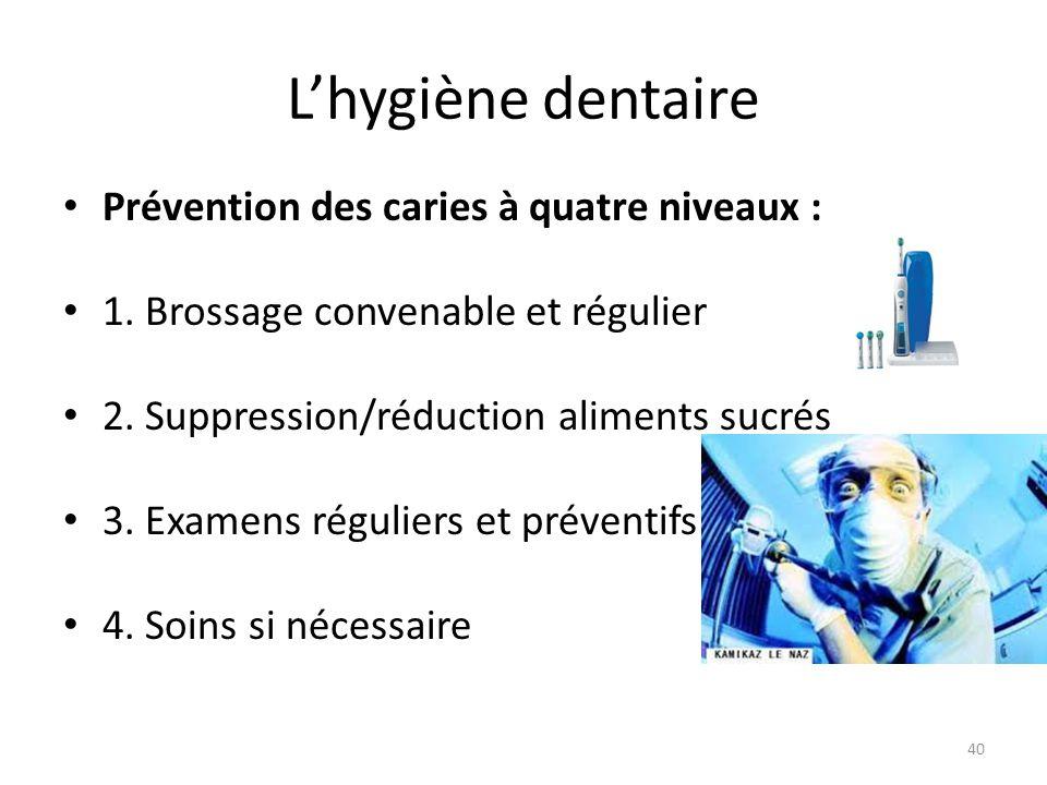 L'hygiène dentaire Prévention des caries à quatre niveaux :