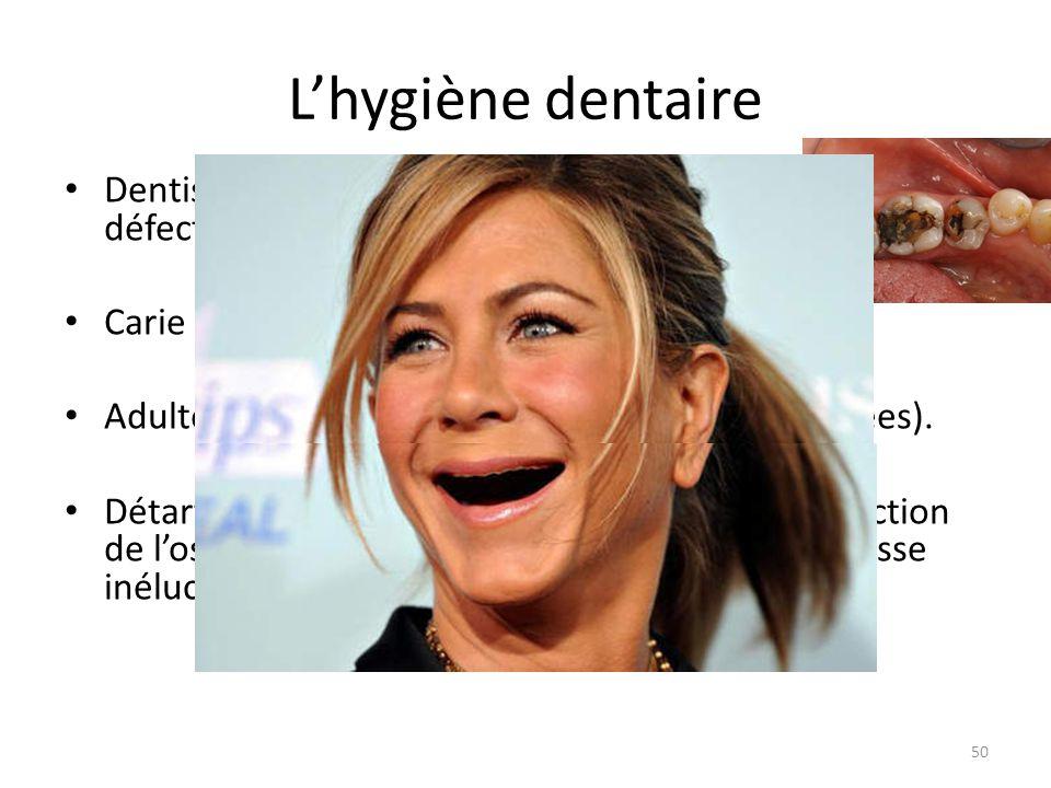 L'hygiène dentaire Dentiste soigne les caries et/ou plombages défectueux. Carie est contagieuse, à traiter rapidement…