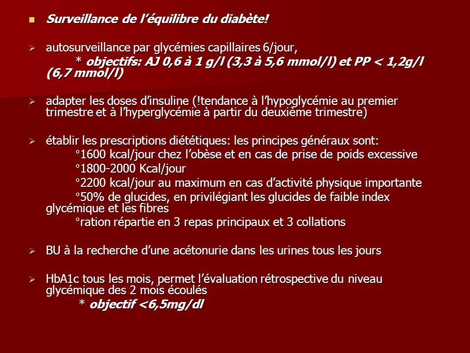 Surveillance de l'équilibre du diabète!