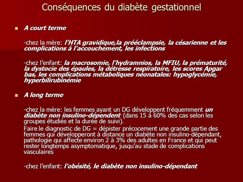 Conséquences du diabète gestationnel
