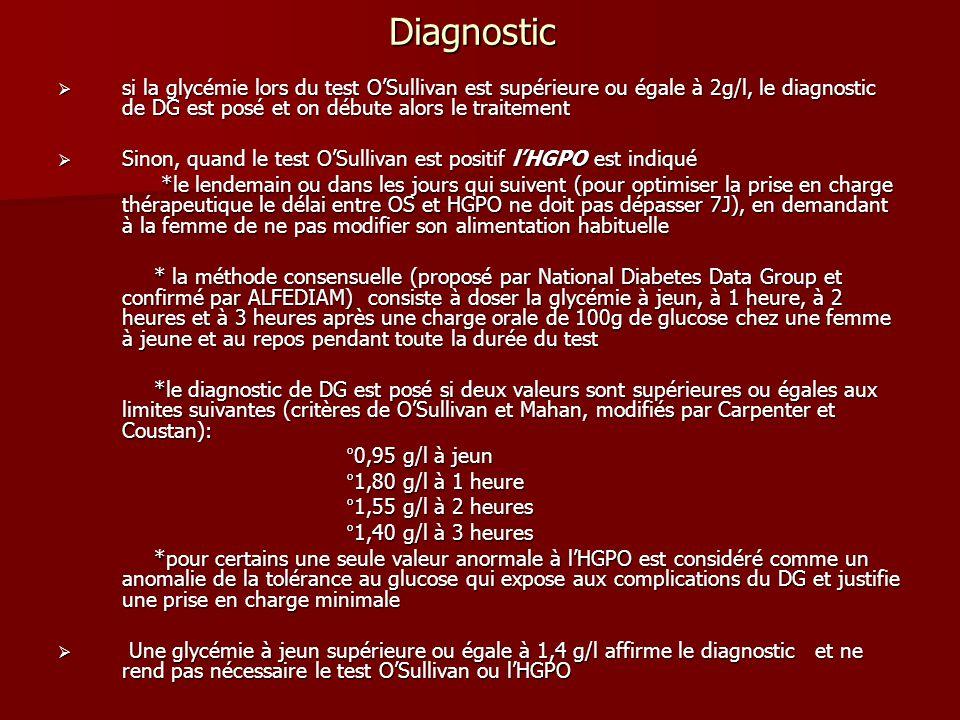 Diagnostic si la glycémie lors du test O'Sullivan est supérieure ou égale à 2g/l, le diagnostic de DG est posé et on débute alors le traitement.