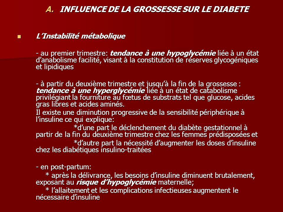 INFLUENCE DE LA GROSSESSE SUR LE DIABETE