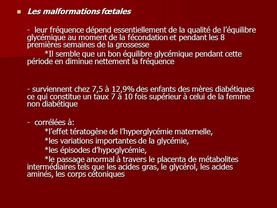 Les malformations fœtales