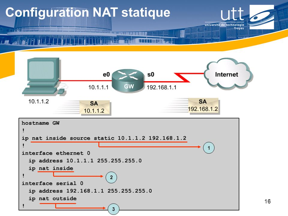 Configuration NAT statique