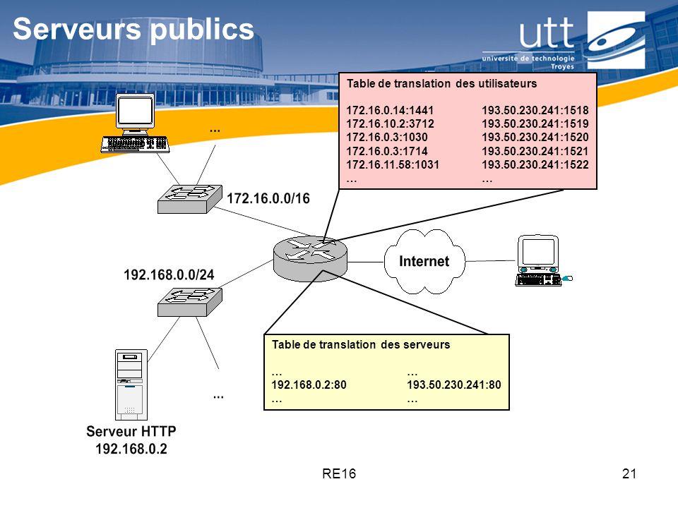 Serveurs publics RE16 Table de translation des utilisateurs