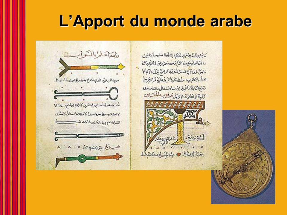 L'Apport du monde arabe
