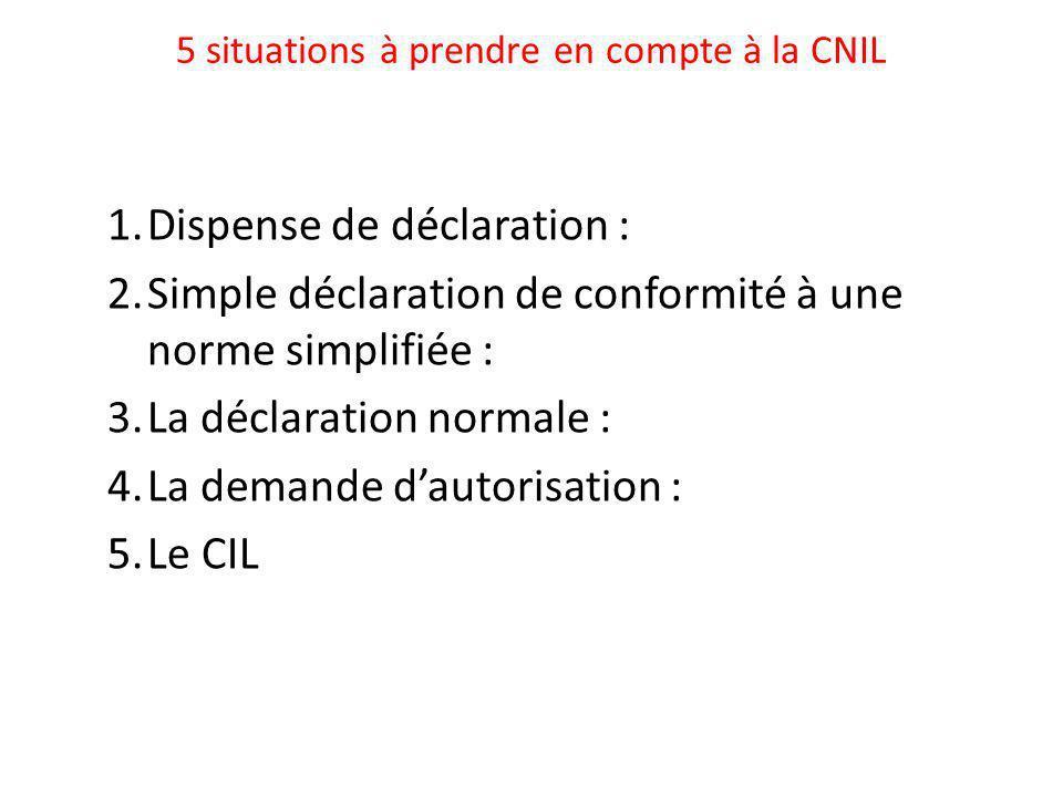 5 situations à prendre en compte à la CNIL