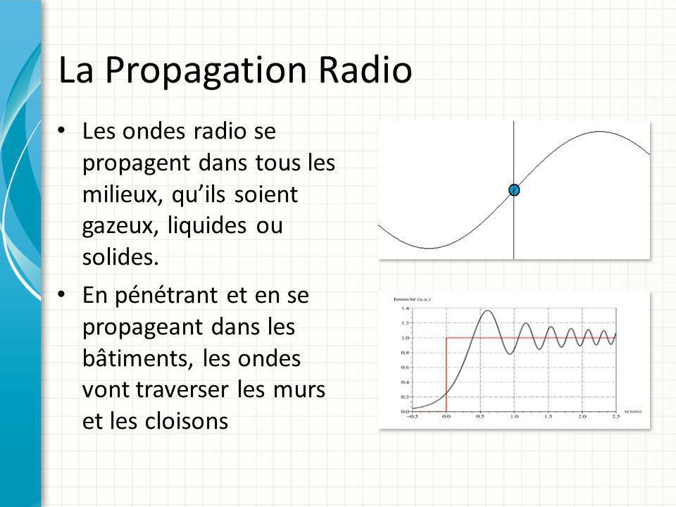 La Propagation Radio Les ondes radio se propagent dans tous les milieux, qu'ils soient gazeux, liquides ou solides.