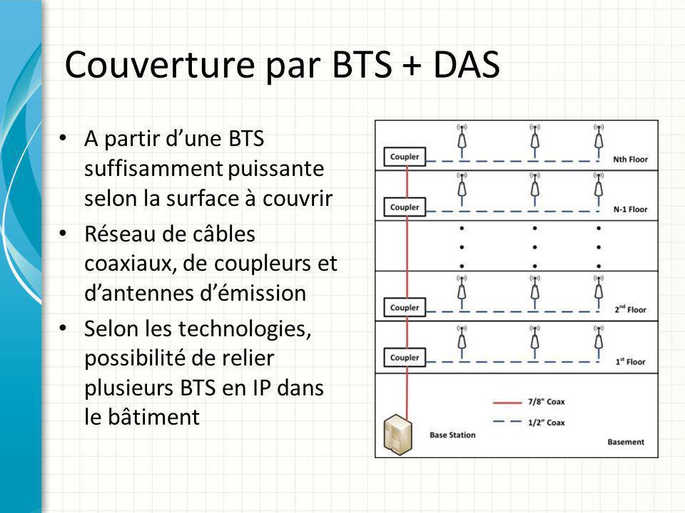 Couverture par BTS + DAS