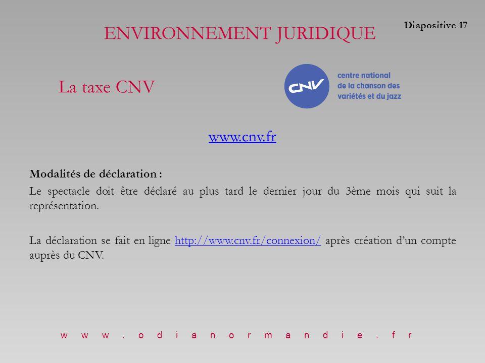 La taxe CNV www.cnv.fr Modalités de déclaration :