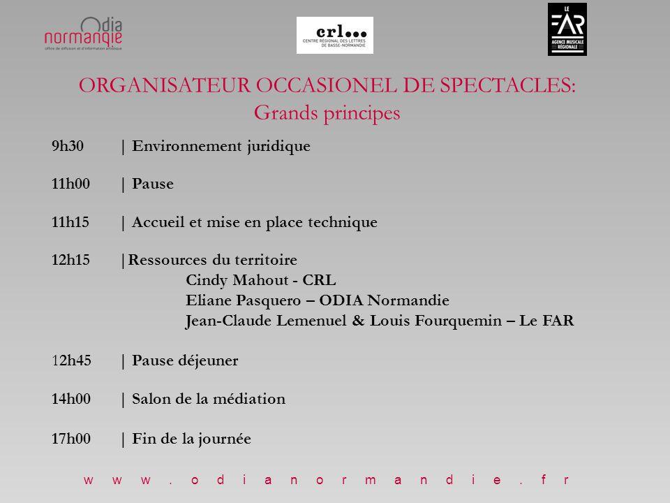 ORGANISATEUR OCCASIONEL DE SPECTACLES: