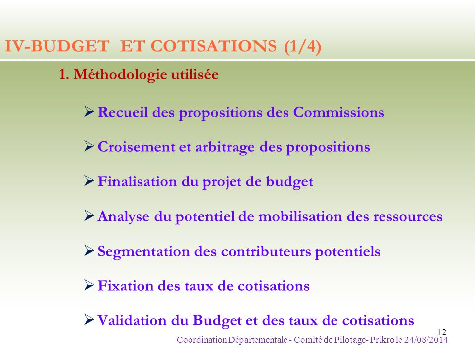 IV-BUDGET ET COTISATIONS (1/4)
