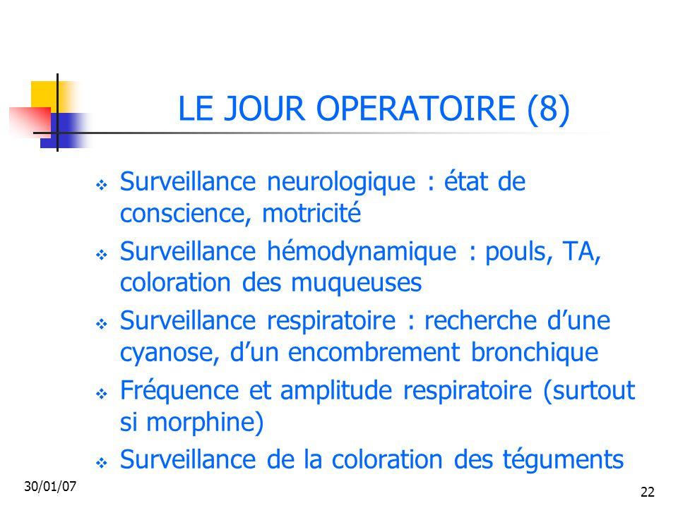 LE JOUR OPERATOIRE (8) Surveillance neurologique : état de conscience, motricité. Surveillance hémodynamique : pouls, TA, coloration des muqueuses.
