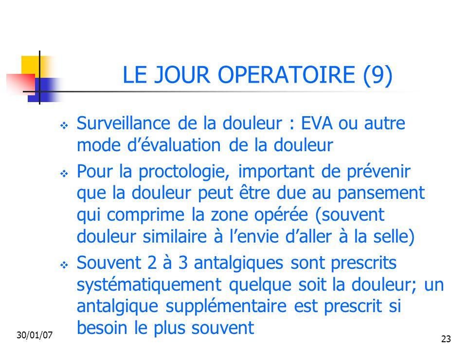 LE JOUR OPERATOIRE (9) Surveillance de la douleur : EVA ou autre mode d'évaluation de la douleur.