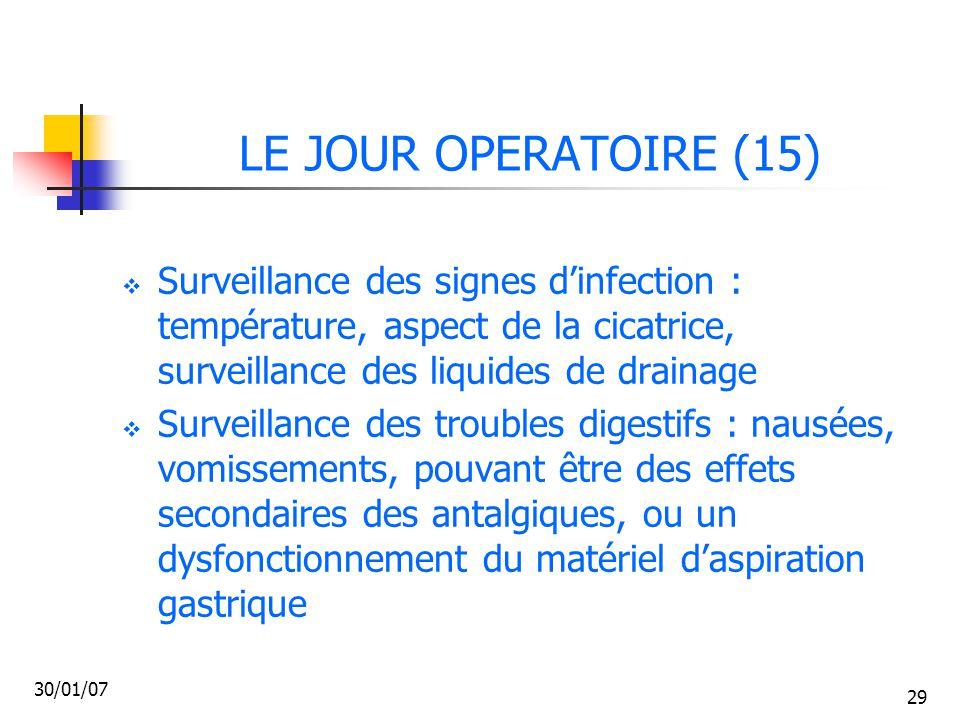 LE JOUR OPERATOIRE (15) Surveillance des signes d'infection : température, aspect de la cicatrice, surveillance des liquides de drainage.