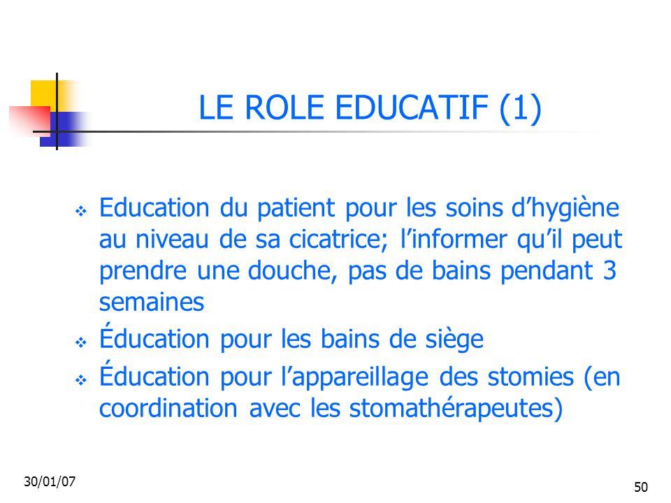 LE ROLE EDUCATIF (1)