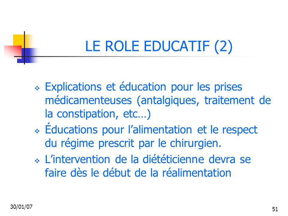 LE ROLE EDUCATIF (2) Explications et éducation pour les prises médicamenteuses (antalgiques, traitement de la constipation, etc…)