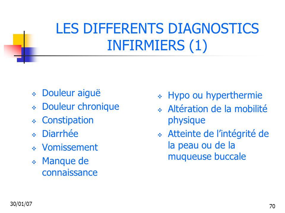 LES DIFFERENTS DIAGNOSTICS INFIRMIERS (1)