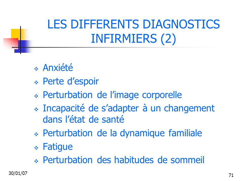 LES DIFFERENTS DIAGNOSTICS INFIRMIERS (2)