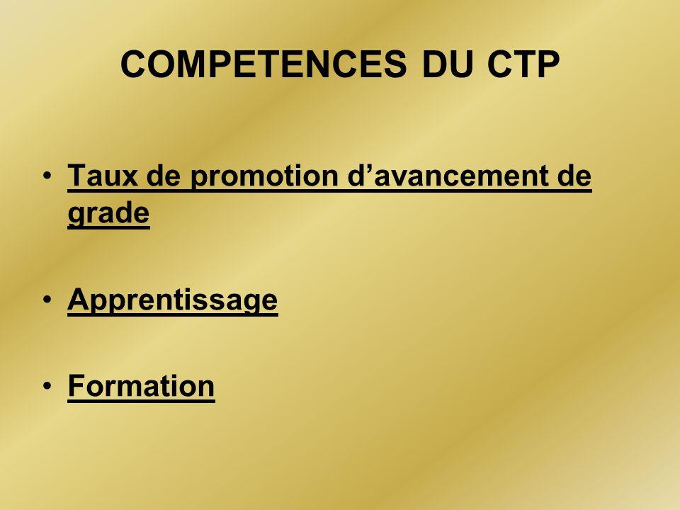 COMPETENCES DU CTP Taux de promotion d'avancement de grade