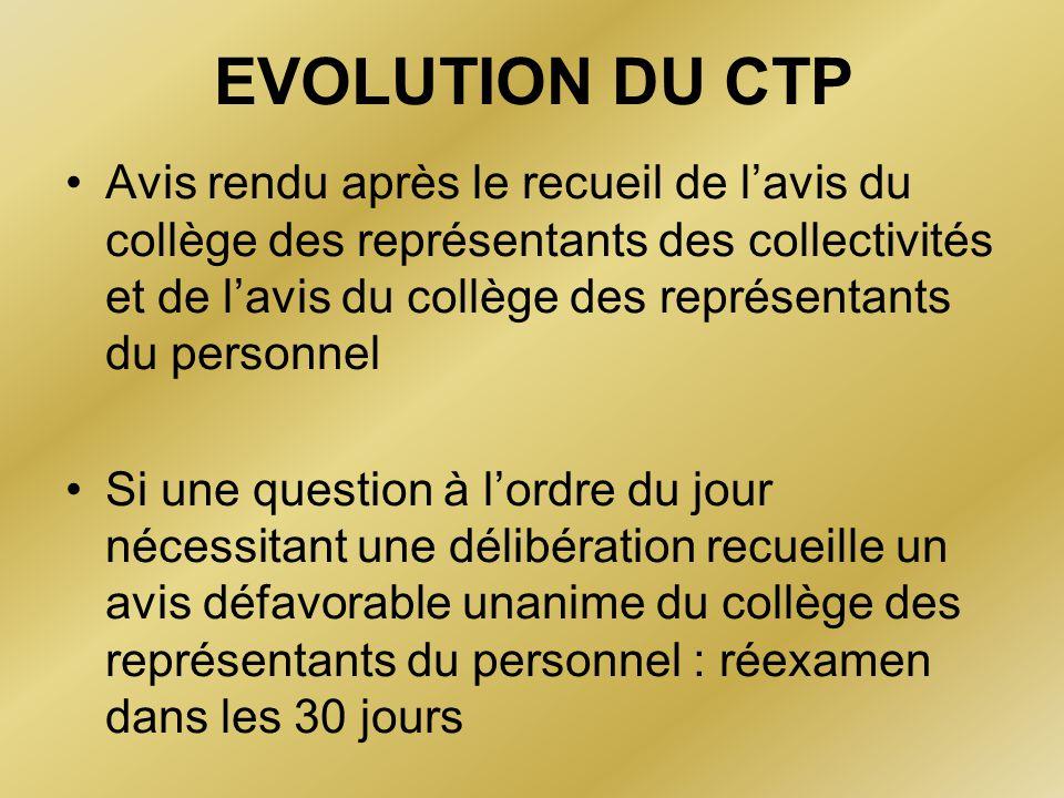 EVOLUTION DU CTP
