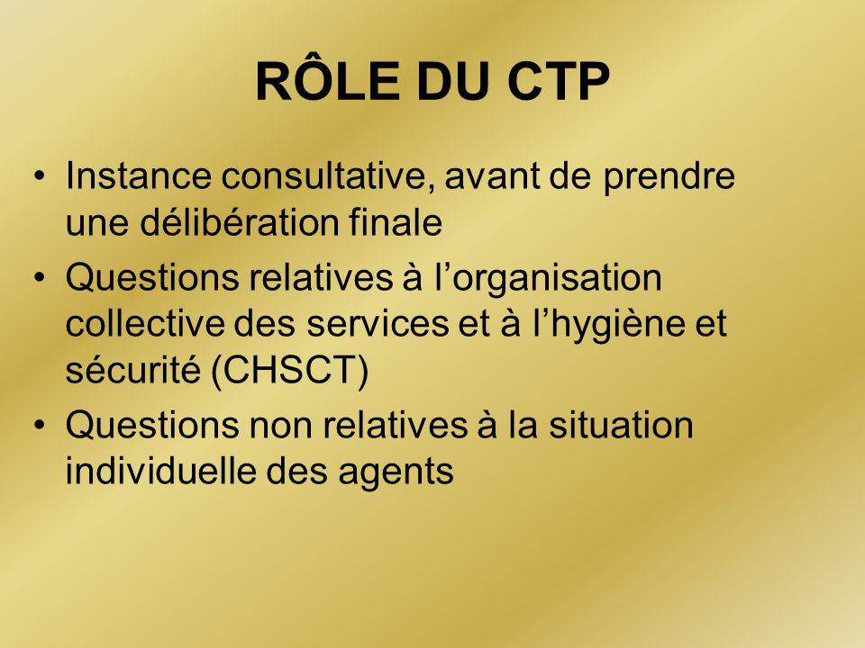 RÔLE DU CTP Instance consultative, avant de prendre une délibération finale.