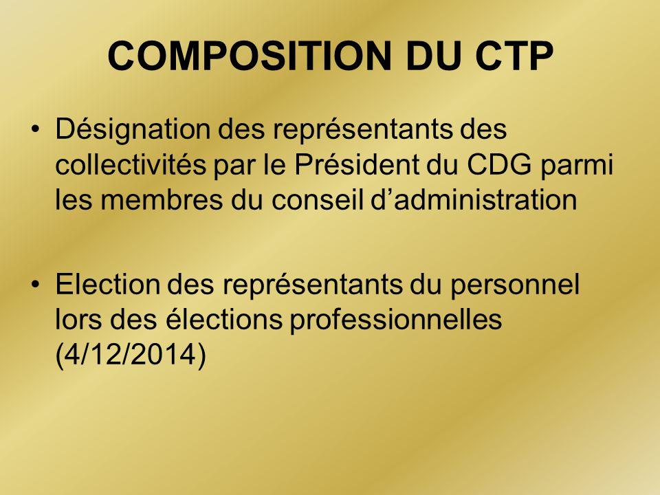 COMPOSITION DU CTP Désignation des représentants des collectivités par le Président du CDG parmi les membres du conseil d'administration.