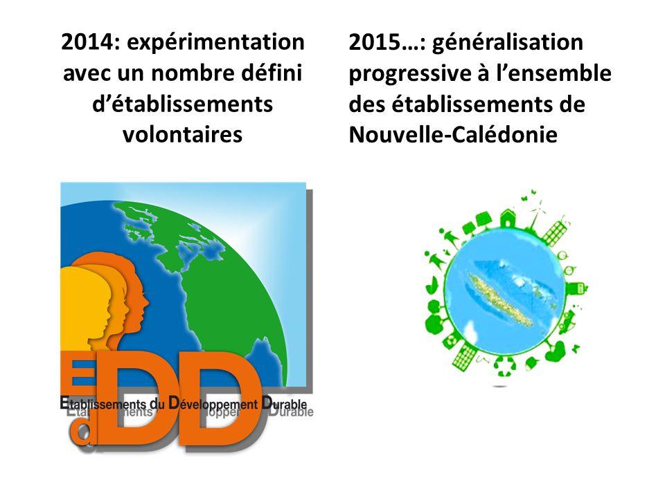 2015…: généralisation progressive à l'ensemble des établissements de Nouvelle-Calédonie