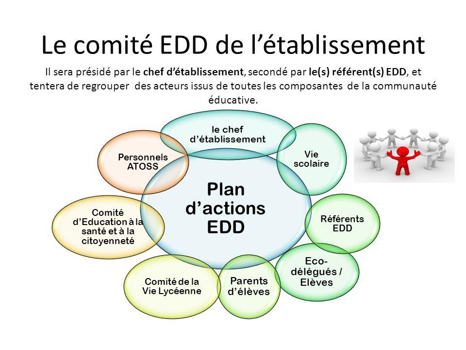 Le comité EDD de l'établissement