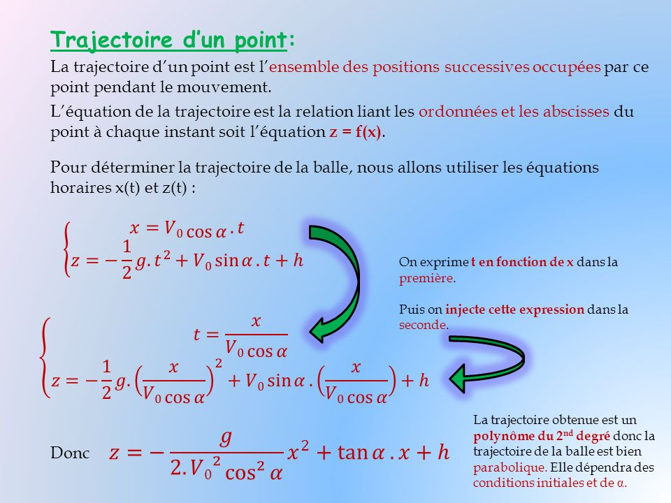 Trajectoire d'un point: