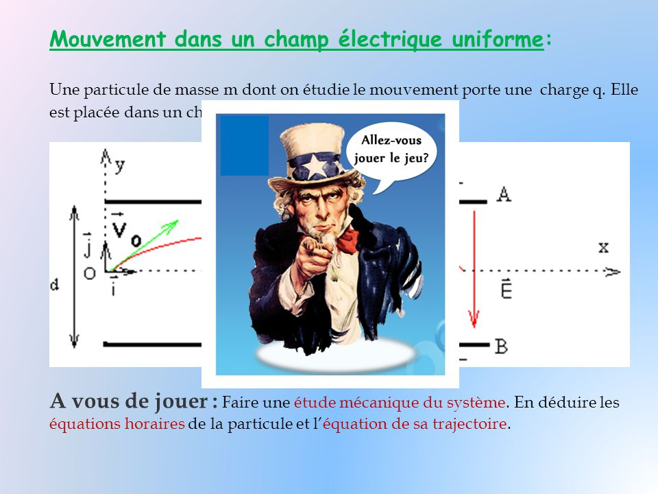 Mouvement dans un champ électrique uniforme: