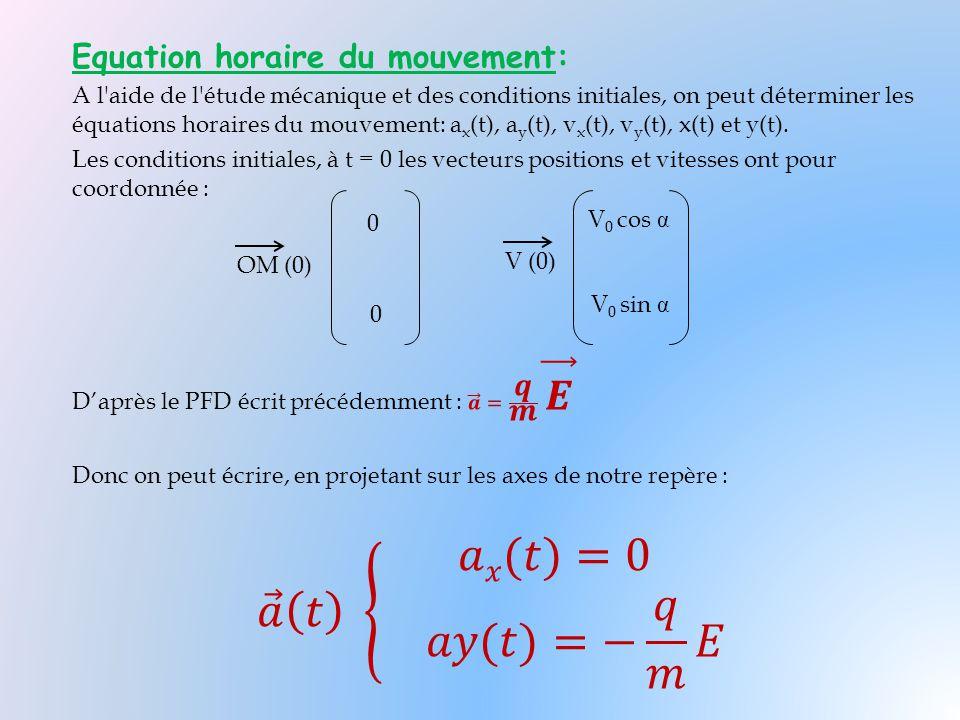 𝑎 𝑡 𝑎𝑥(𝑡)=0 𝑎𝑦(𝑡)=− 𝑞 𝑚 𝐸 Equation horaire du mouvement: