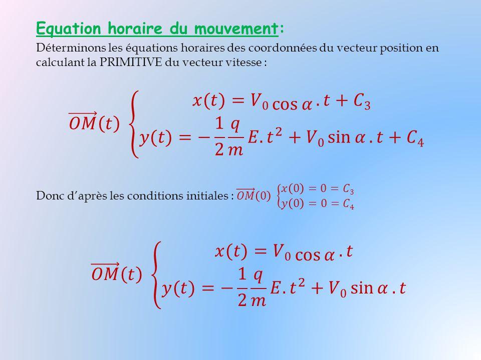 𝑂𝑀 𝑡 𝑥(𝑡)=𝑉0 cos 𝛼 .𝑡+𝐶3 𝑦(𝑡)=− 1 2 𝑞 𝑚 𝐸. 𝑡 2 +𝑉0 sin 𝛼 .𝑡+𝐶4