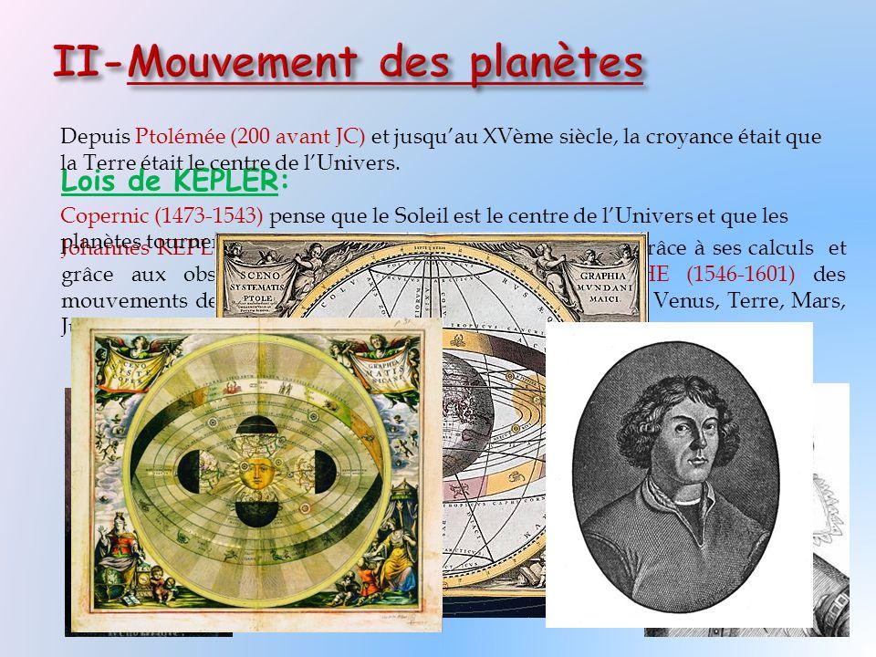 II-Mouvement des planètes