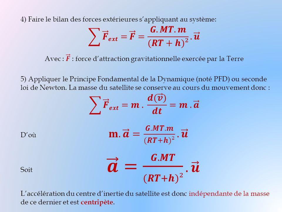 𝑭 𝒆𝒙𝒕= 𝑭 = 𝑮.𝑴𝑻.𝒎 (𝑹𝑻+𝒉)² . 𝒖 𝑭 𝒆𝒙𝒕=𝒎 . 𝒅( 𝒗 ) 𝒅𝒕 =𝒎 . 𝒂