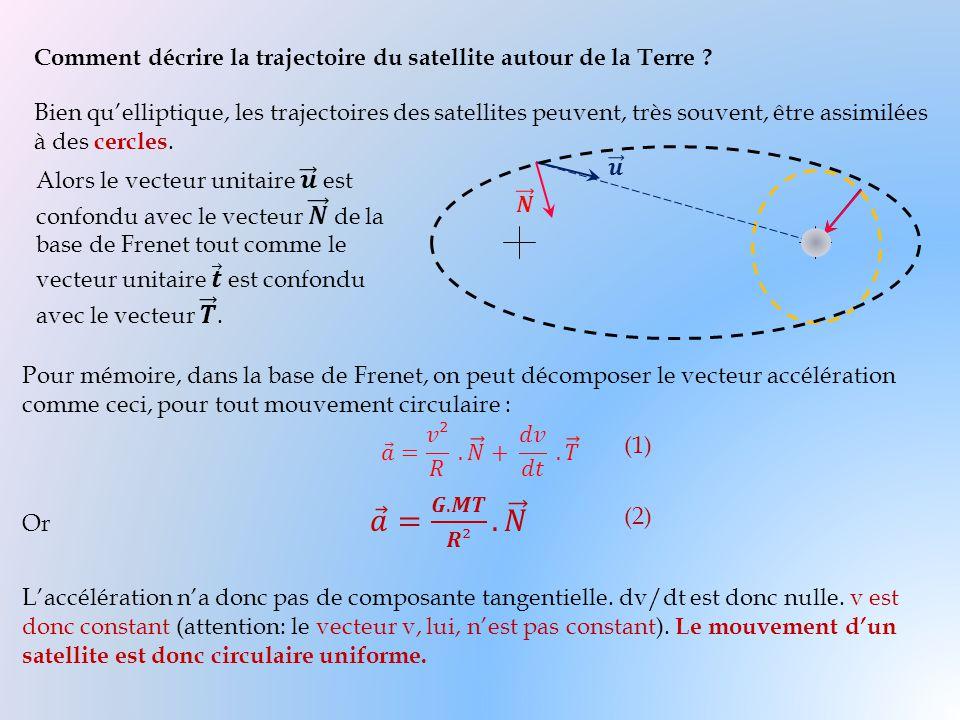 Comment décrire la trajectoire du satellite autour de la Terre