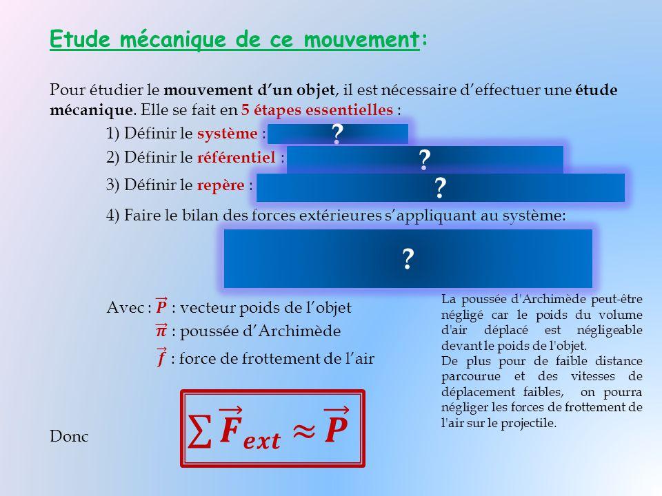 Etude mécanique de ce mouvement: 𝑭 𝒆𝒙𝒕= 𝑷 + 𝝅 + 𝒇