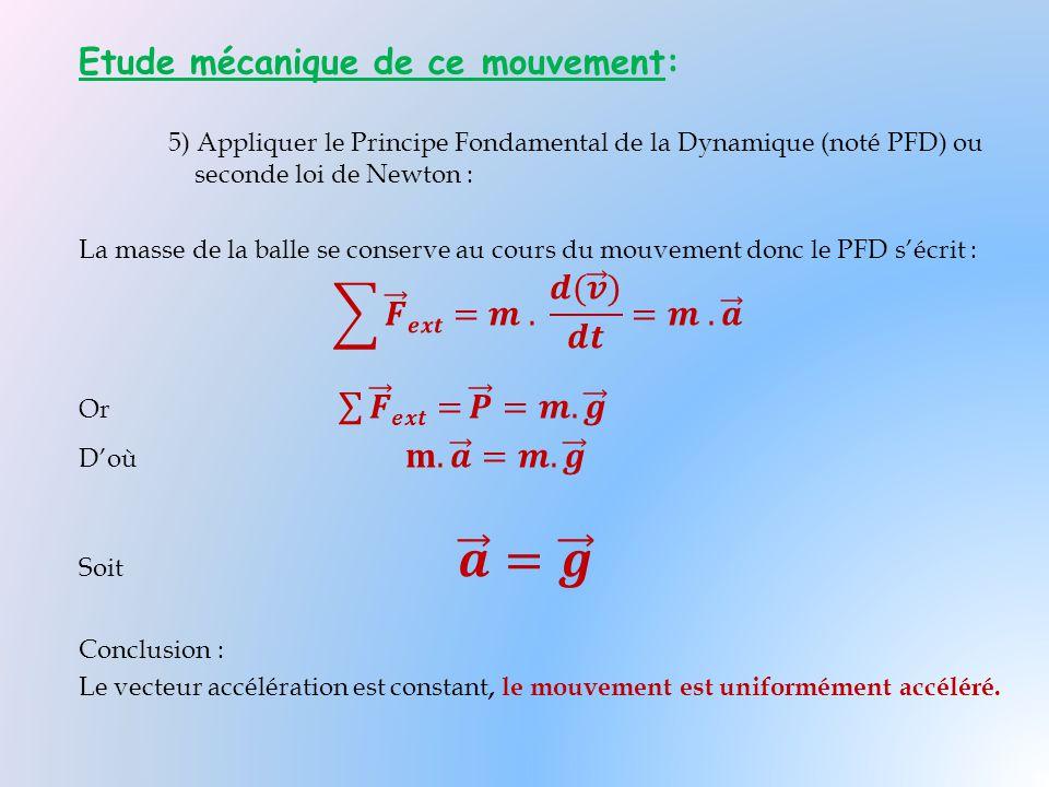 Etude mécanique de ce mouvement: