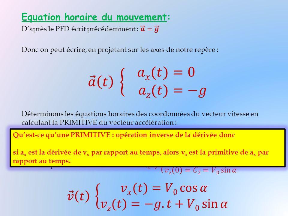 𝑎 𝑡 𝑎𝑥(𝑡)=0 𝑎𝑧(𝑡)=−𝑔 𝑣 𝑡 𝑣𝑥(𝑡)=𝑉0 cos 𝛼 𝑣𝑧(𝑡)=−𝑔.𝑡+𝑉0 sin 𝛼