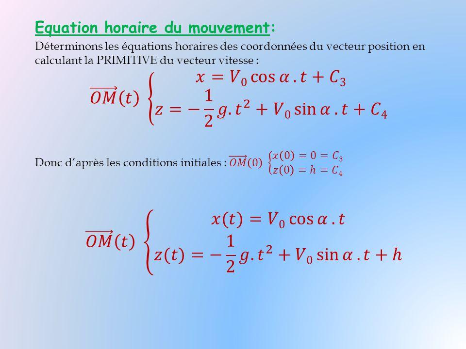 𝑂𝑀 𝑡 𝑥=𝑉0 cos 𝛼 .𝑡+𝐶3 𝑧=− 1 2 𝑔. 𝑡 2 +𝑉0 sin 𝛼 .𝑡+𝐶4