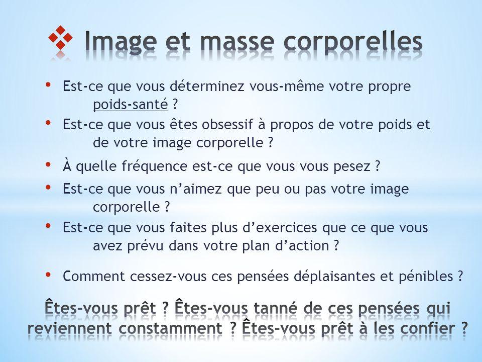 Image et masse corporelles