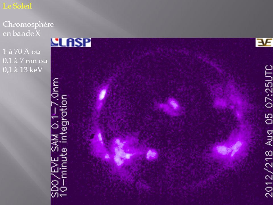 Le Soleil Chromosphère en bande X 1 à 70 Ä ou 0.1 à 7 nm ou 0,1 à 13 keV