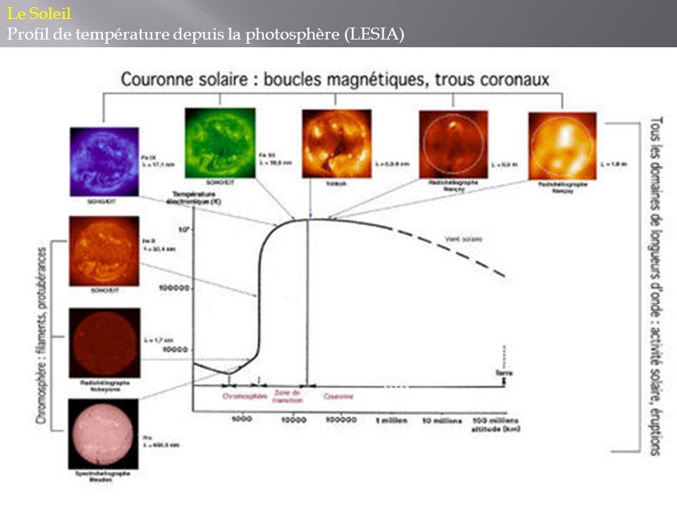 Le Soleil Profil de température depuis la photosphère (LESIA)