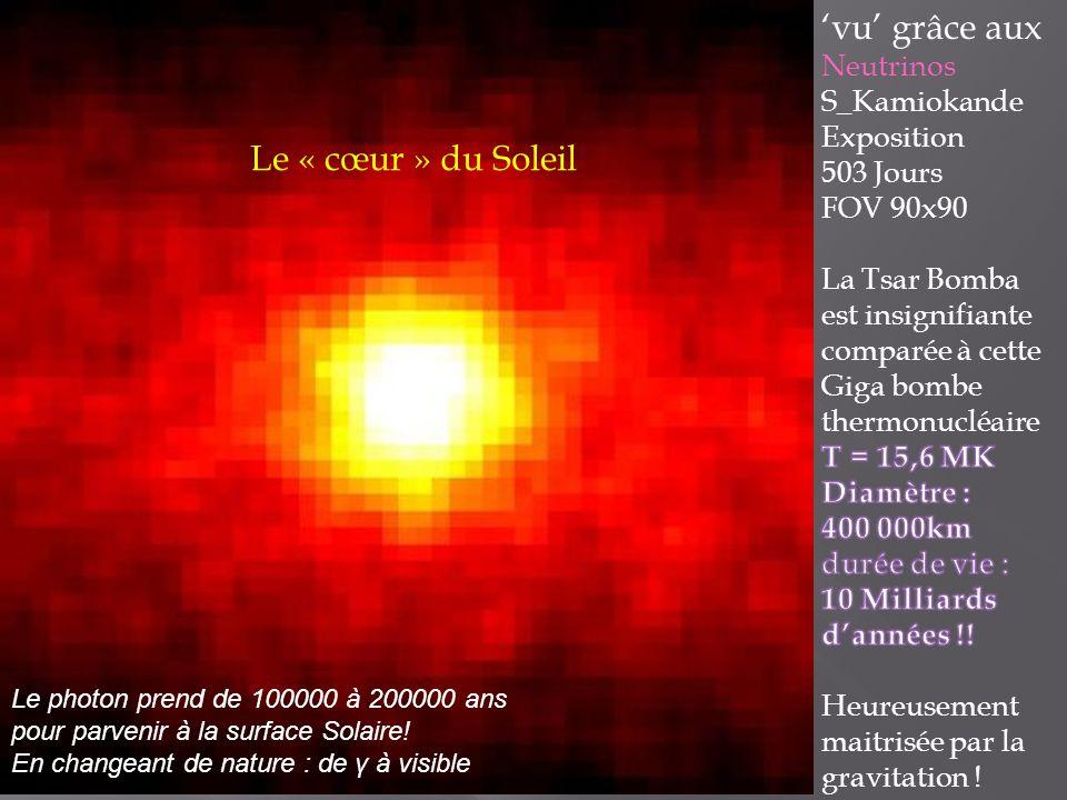 'vu' grâce aux Le « cœur » du Soleil Neutrinos S_Kamiokande Exposition
