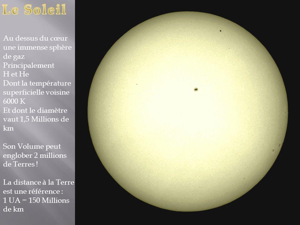 Le Soleil Au dessus du cœur une immense sphère de gaz Principalement